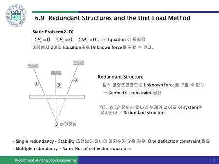 6.9 Redundant Structures and the Unit Load Method