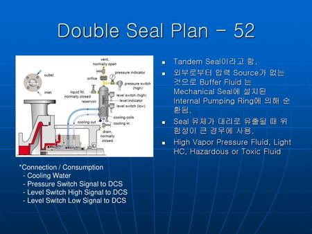 Double Seal Plan - 52 Tandem Seal이라고 함.