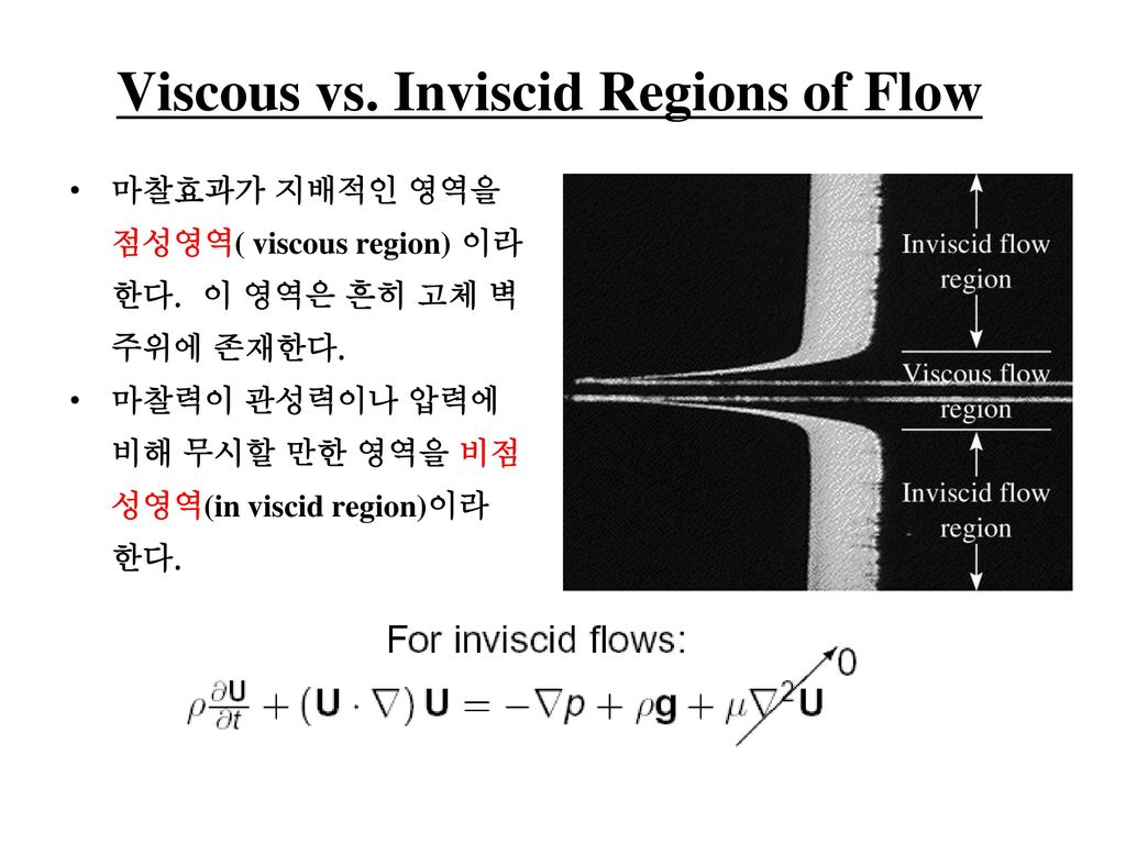 Viscous vs. Inviscid Regions of Flow