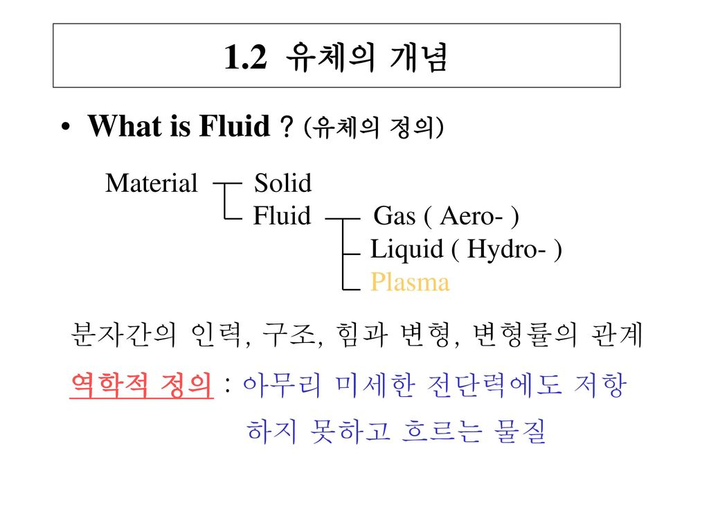 1.2 유체의 개념 What is Fluid (유체의 정의) Material Solid Fluid Gas ( Aero- )