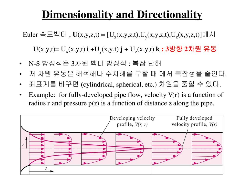 Dimensionality and Directionality