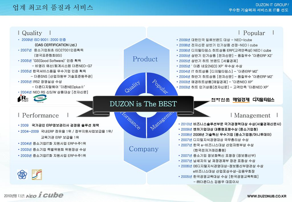 DUZON is The BEST 업계 최고의 품질과 서비스 Product DUZON is The BEST Company