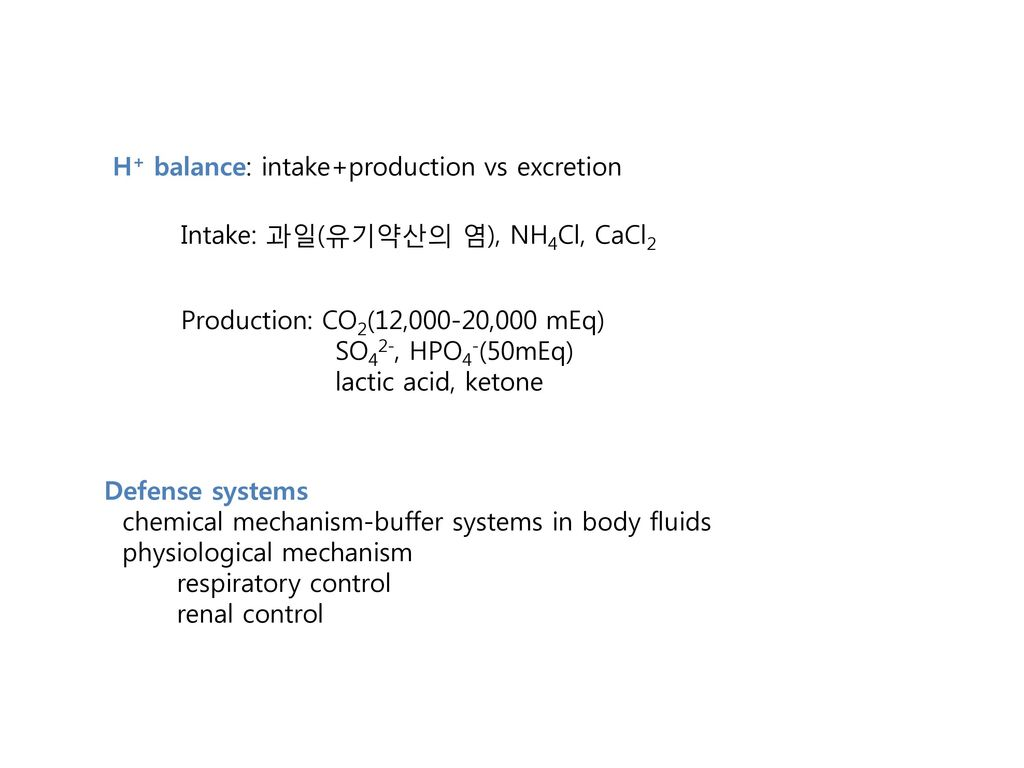H+ balance: intake+production vs excretion
