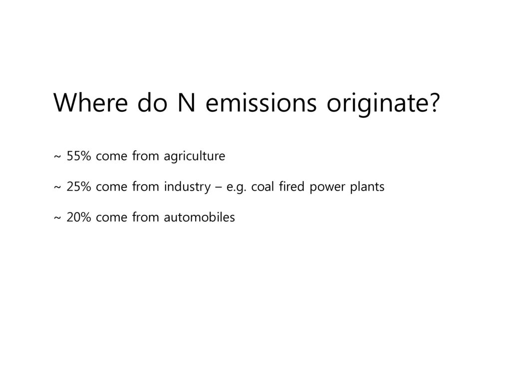 Where do N emissions originate