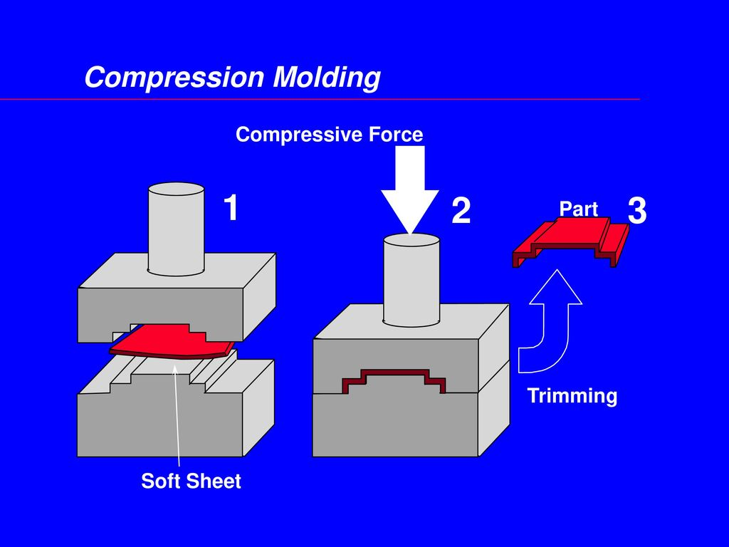 Compression Molding Compressive Force Part Trimming Soft Sheet