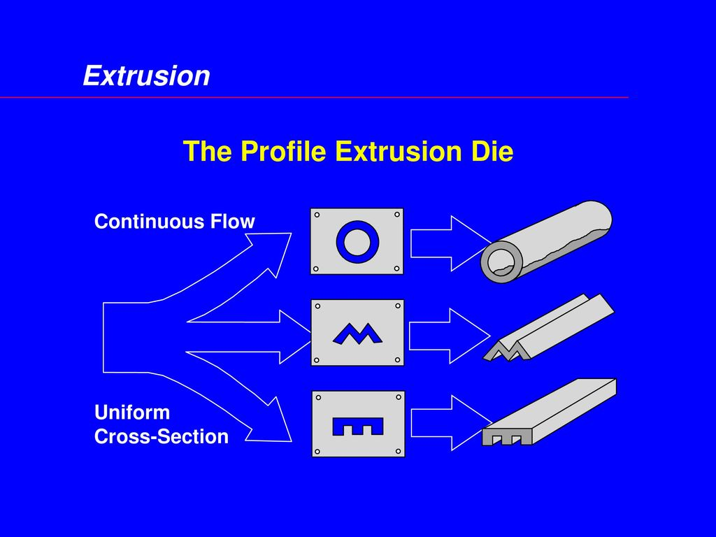 The Profile Extrusion Die