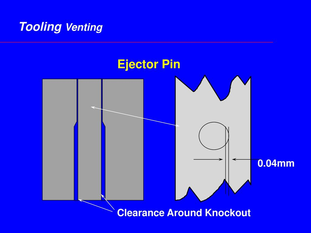 Tooling Venting Ejector Pin 0.04mm Clearance Around Knockout