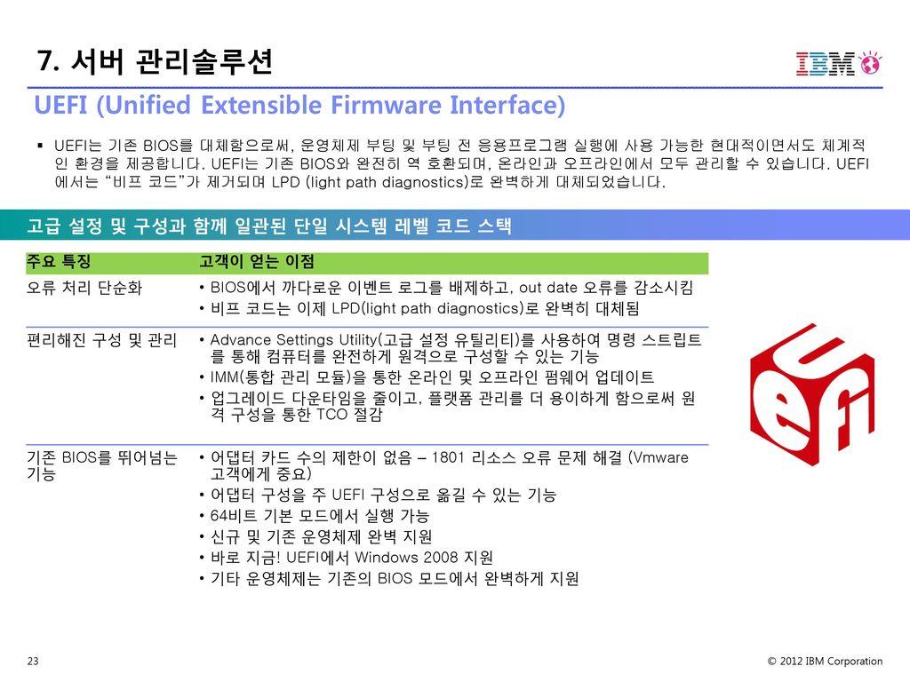 Ibm System X3630 M4 서버 표준제안서 Ppt Download