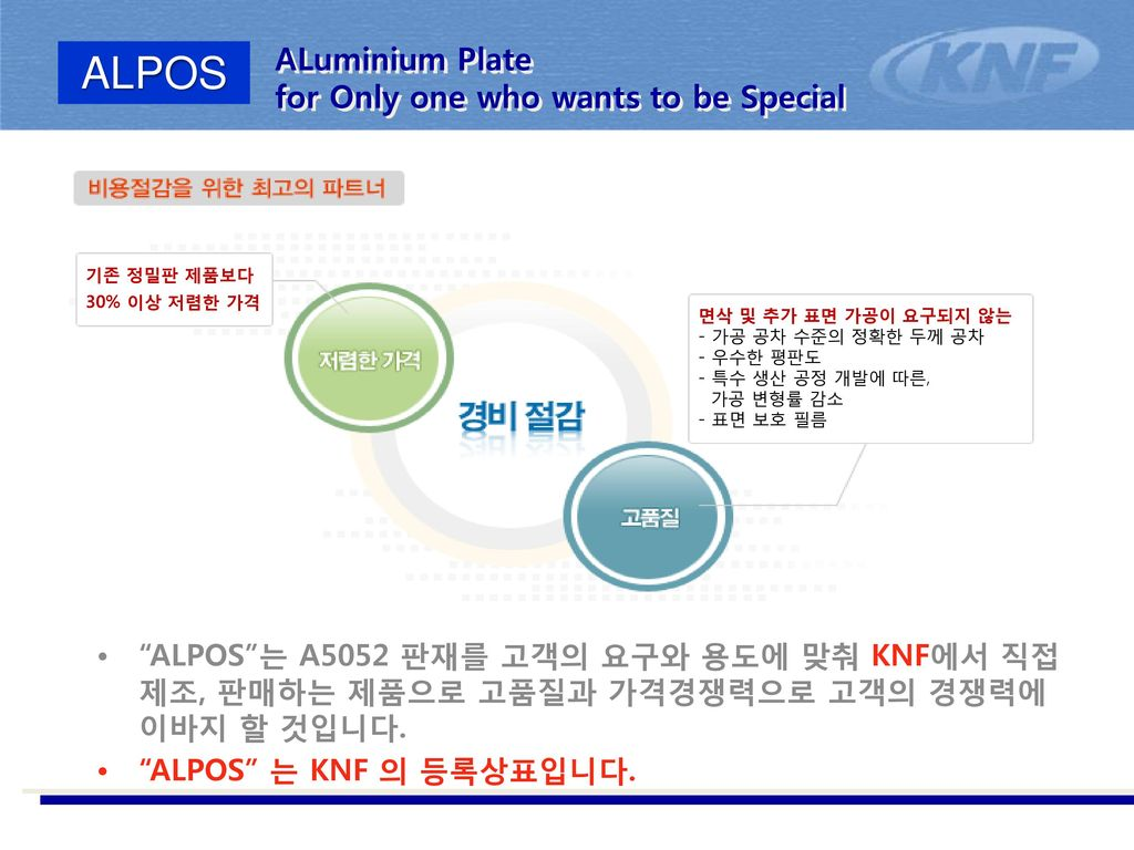 ALPOS ALuminium Plate for Only one who wants to be Special
