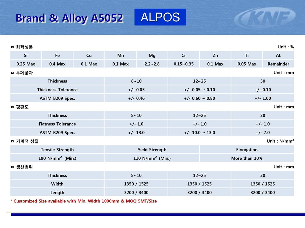 ALPOS Brand & Alloy A5052 ㅁ 화학성분 Unit : % Si Fe Cu Mn Mg Cr Zn Ti AL