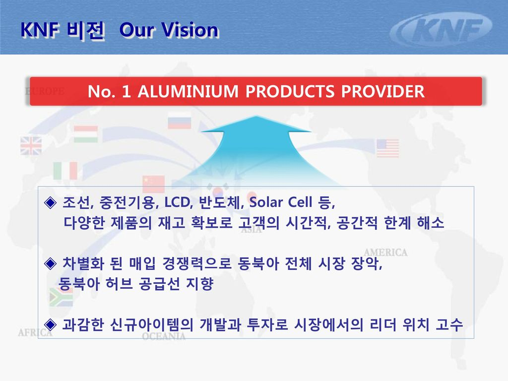 No. 1 ALUMINIUM PRODUCTS PROVIDER