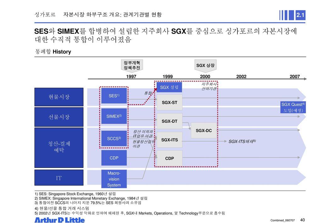 Ets 2.1 trading system download