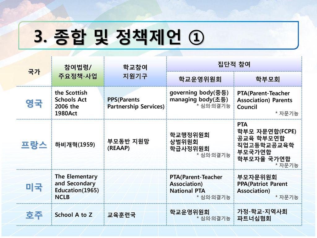 school governing body act pdf