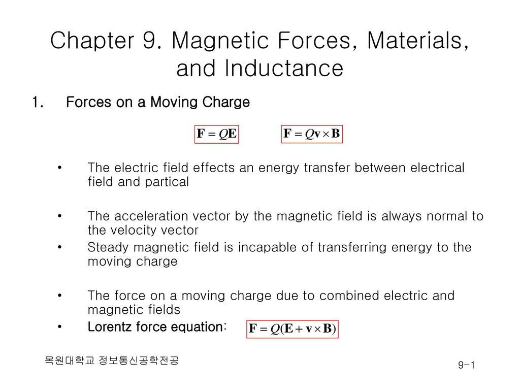 Chapter 9  Magnetic Forces, Materials, and Inductance - ppt