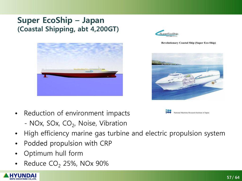Contents Global Warming IMO Regulation Green Ship