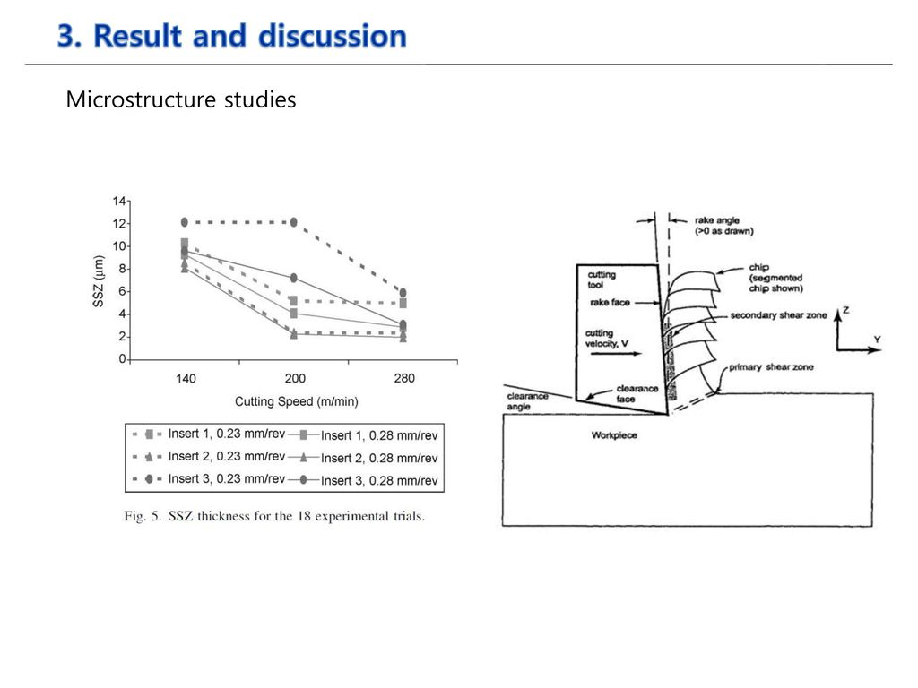 3. Result and discussion Microstructure studies