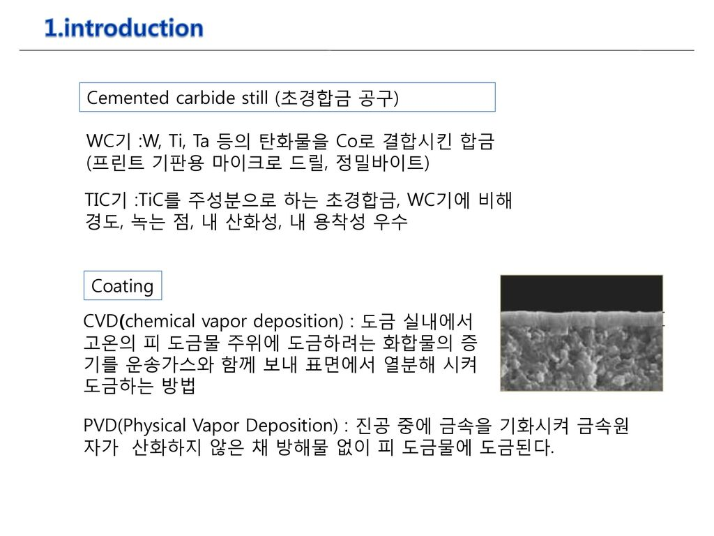 1.introduction Cemented carbide still (초경합금 공구)