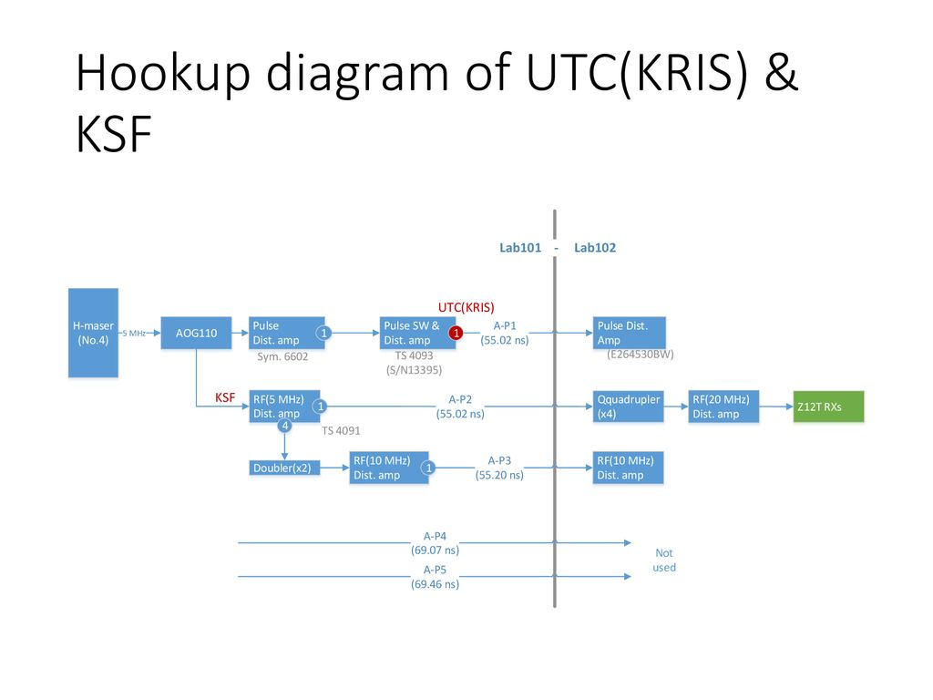 Hookup Diagram Of Utckris Ksf Ppt Download Hook Up 1