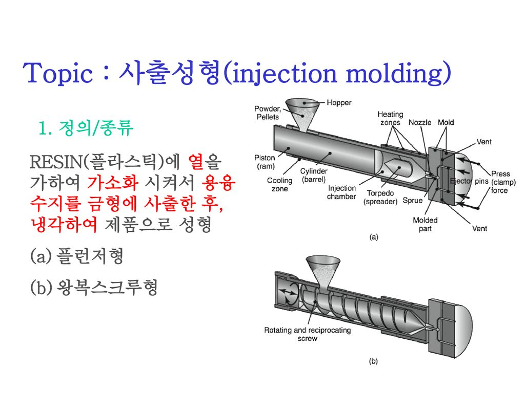 Topic : 사출성형(injection molding)