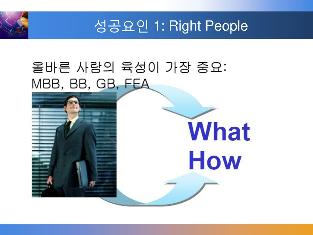 성공요인 1: Right People