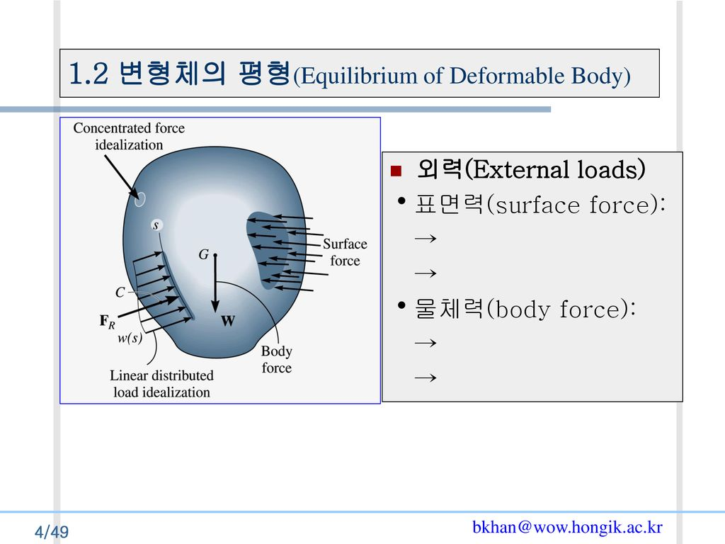 1.2 변형체의 평형(Equilibrium of Deformable Body)