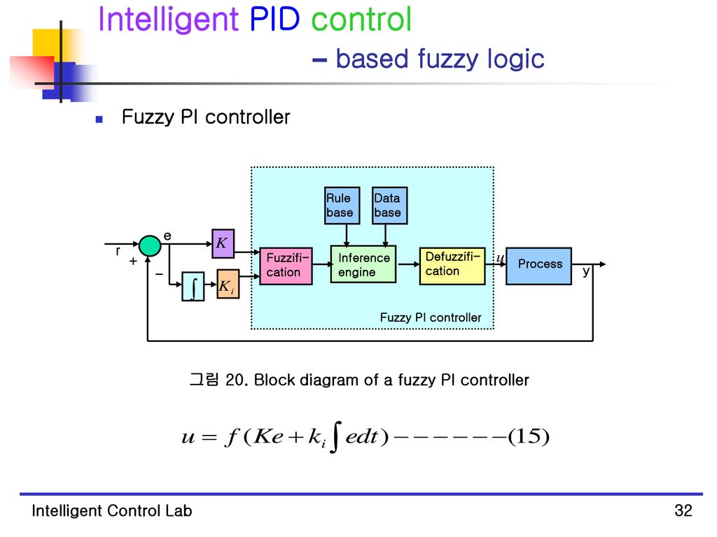 Intelligent Pid Control Current And Future Ppt Download Fuzzy Logic Block Diagram Based