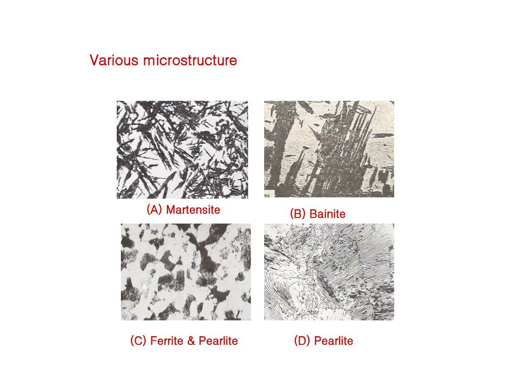 Various microstructure