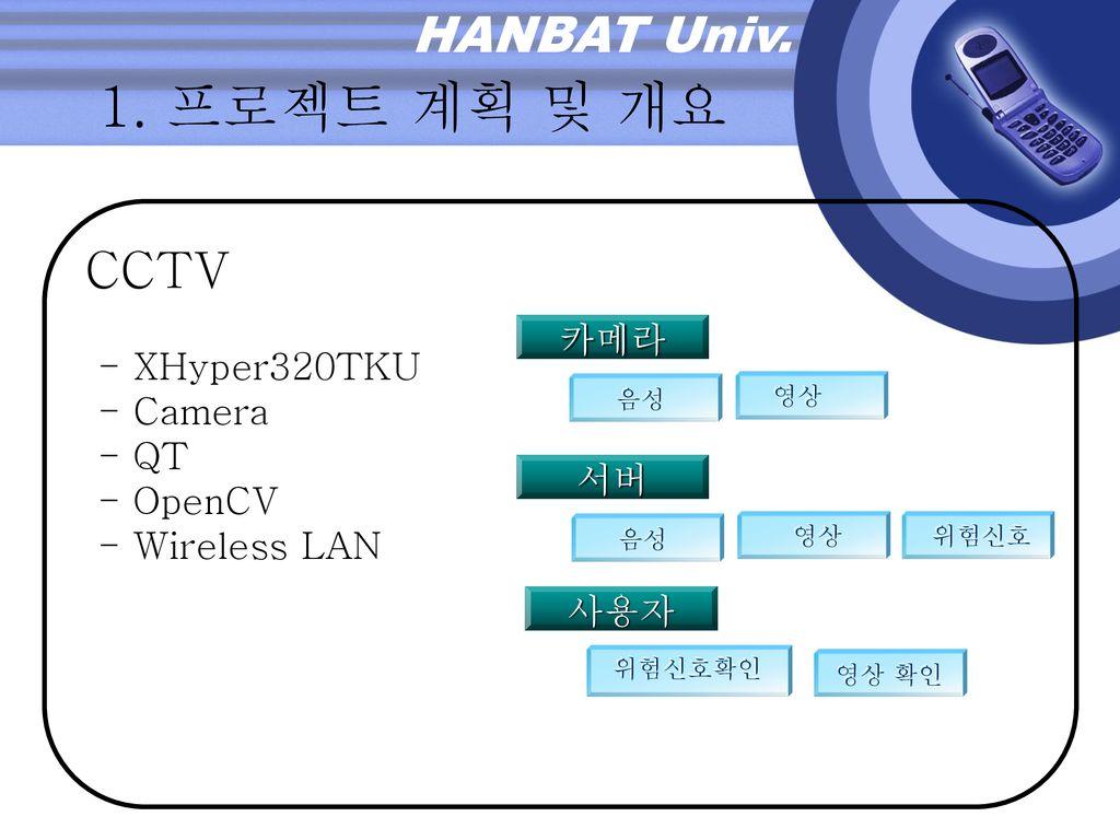 QT와 OpenCV 를 이용한 무선 CCTV 시스템 - ppt download