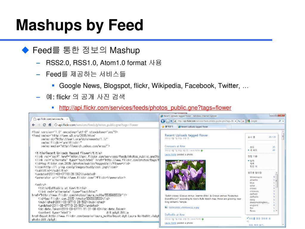 Web Service 표준화 ppt download