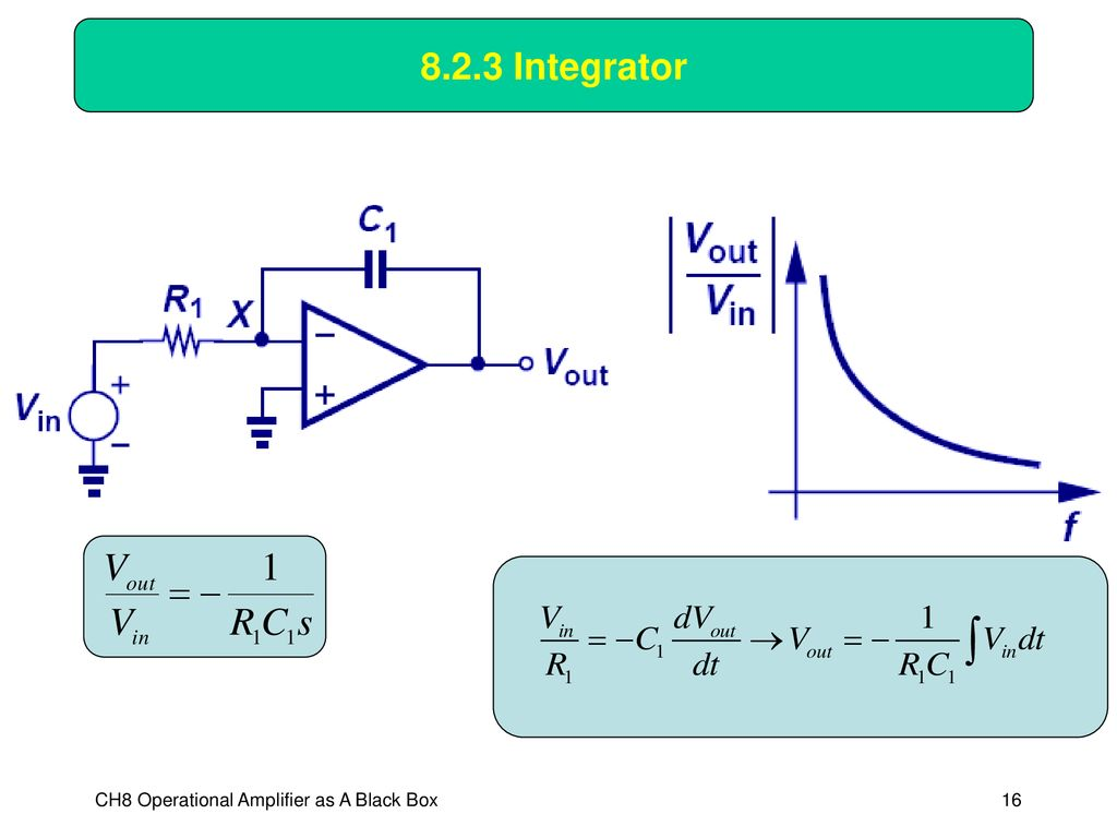 Chapter 8 Operational Amplifier As A Black Box Ppt Download Op Amp Circuit Integrator 823 The Equation That Defines Time Domain Behavior Of Is