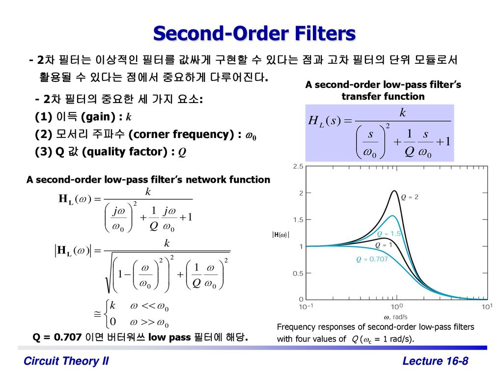 Second –order RLC filter - ppt download