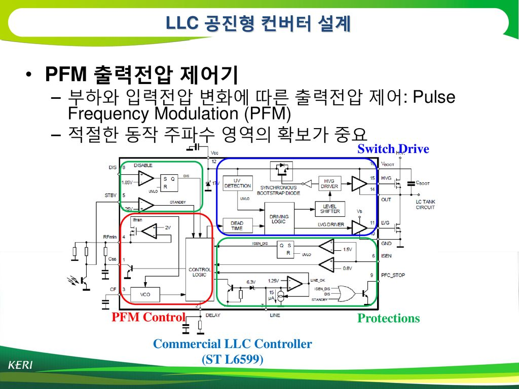 Commercial LLC Controller