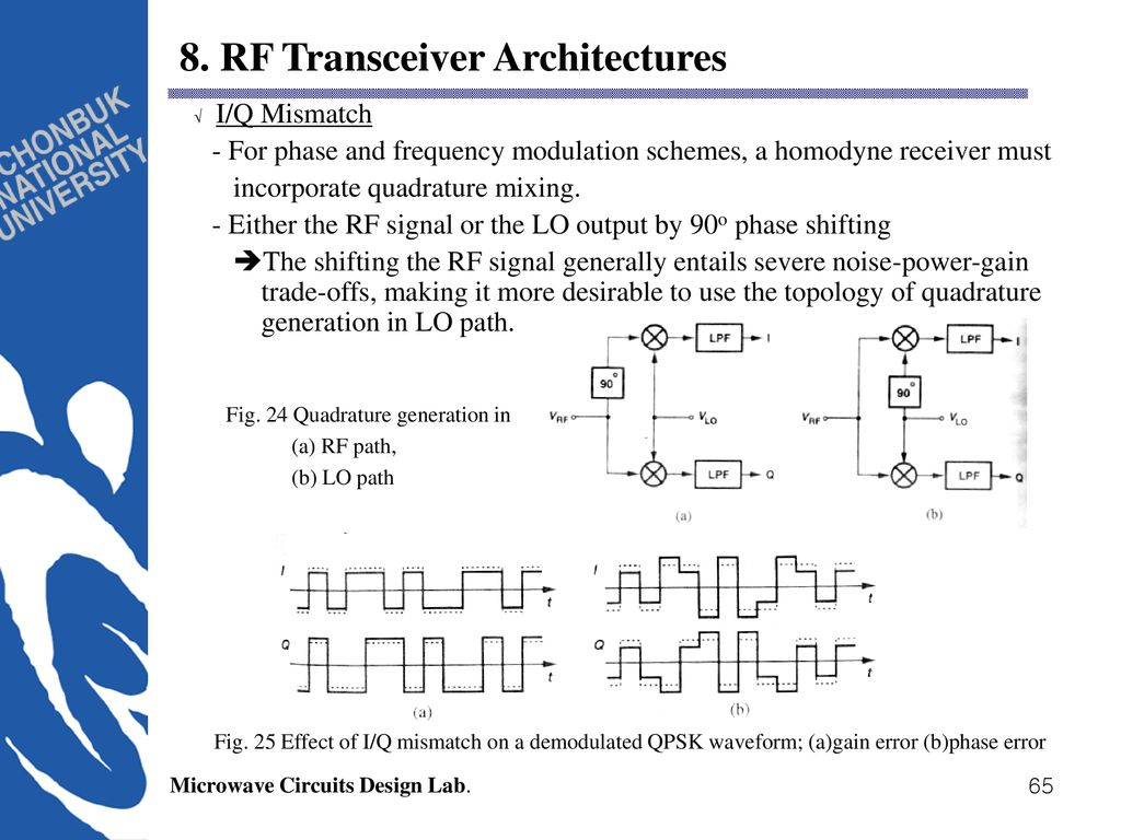 Overview on Microwave Circuits Design - ppt download