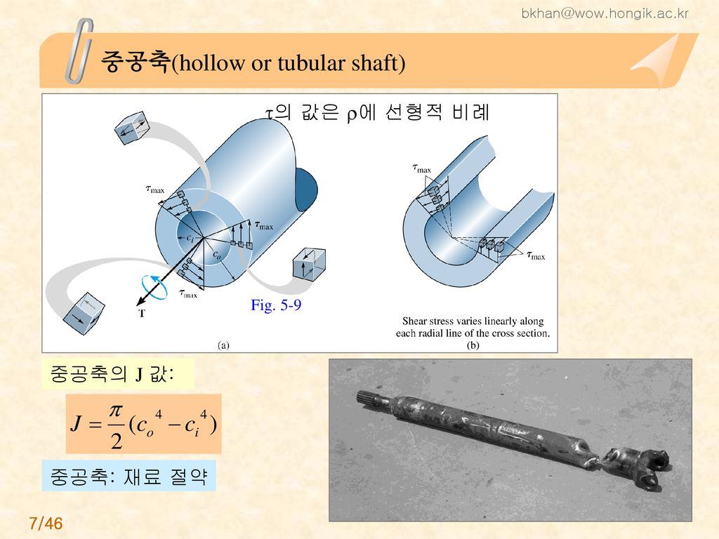 중공축(hollow or tubular shaft)