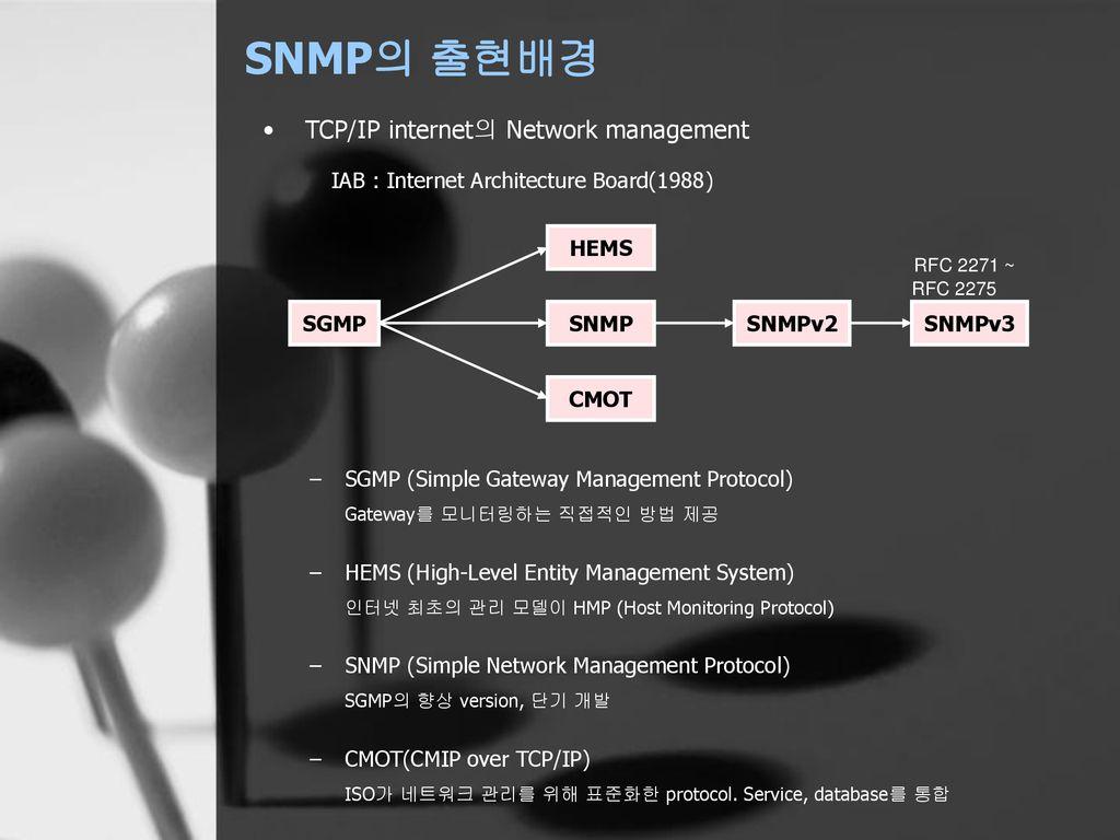 Network Management 김대환 김태훈 김숙흔 이근민  - ppt download