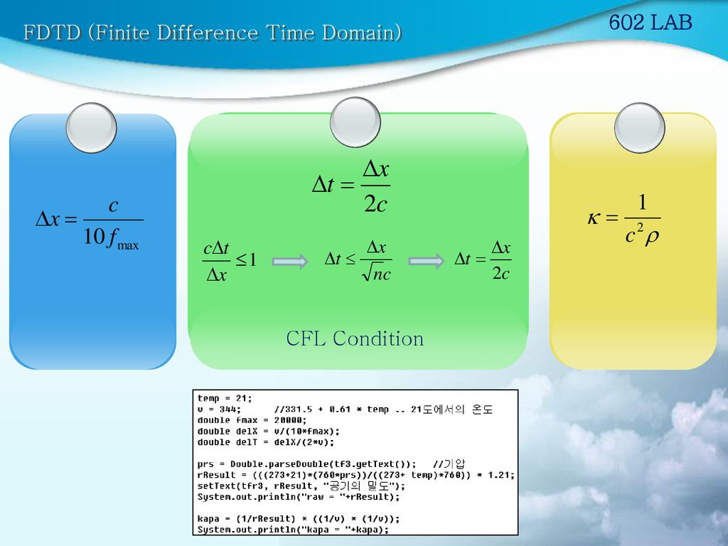602 LAB FDTD (Finite Difference Time Domain) CFL Condition